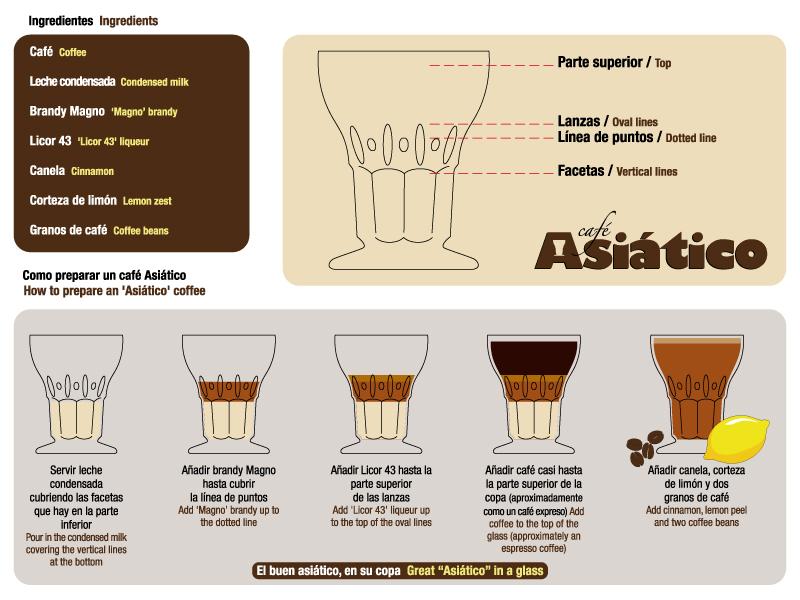 receita café asiatico