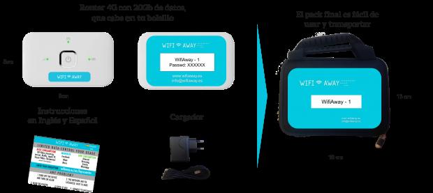 Pack de internet WifiAway